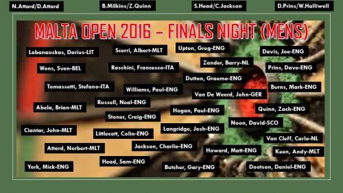 Finals Men