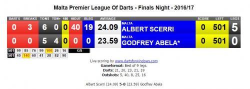 Albert v Godfrey