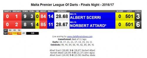Albert v Norbert