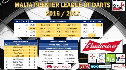 Premier League Week 2