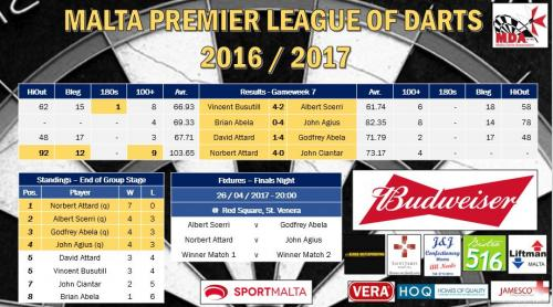 Premier League Week 7